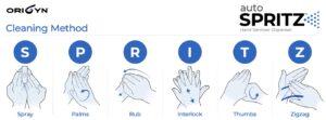 autoSPRITZ hand sanitizer method